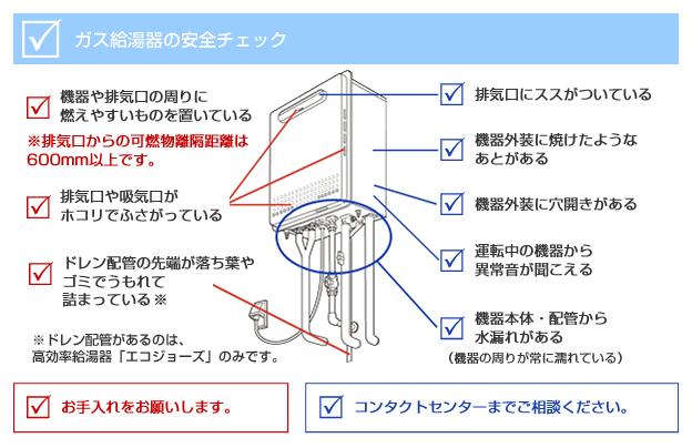 ノーリツ - ガス給湯器の安全チェック